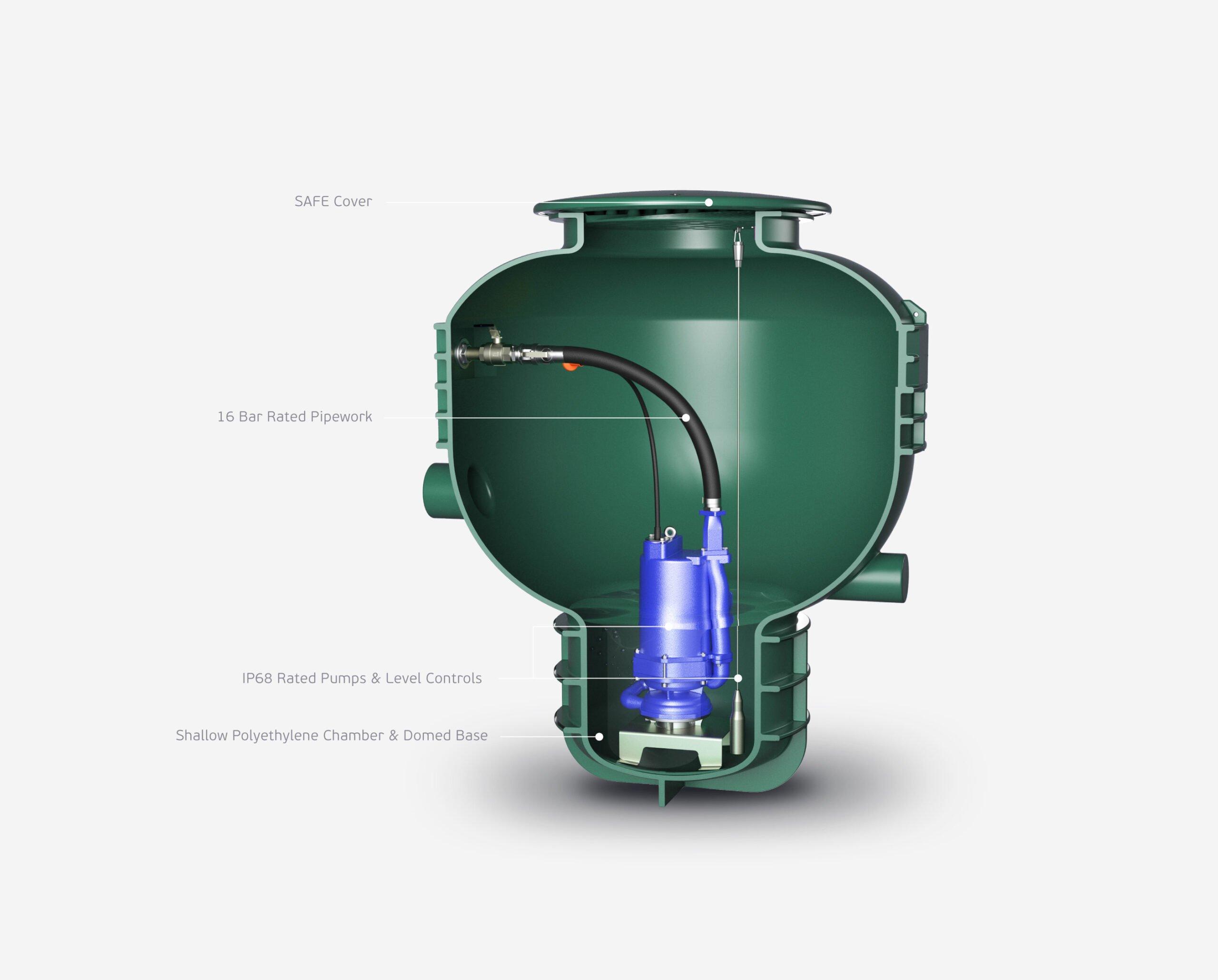Enviroplex Pressure Sewer