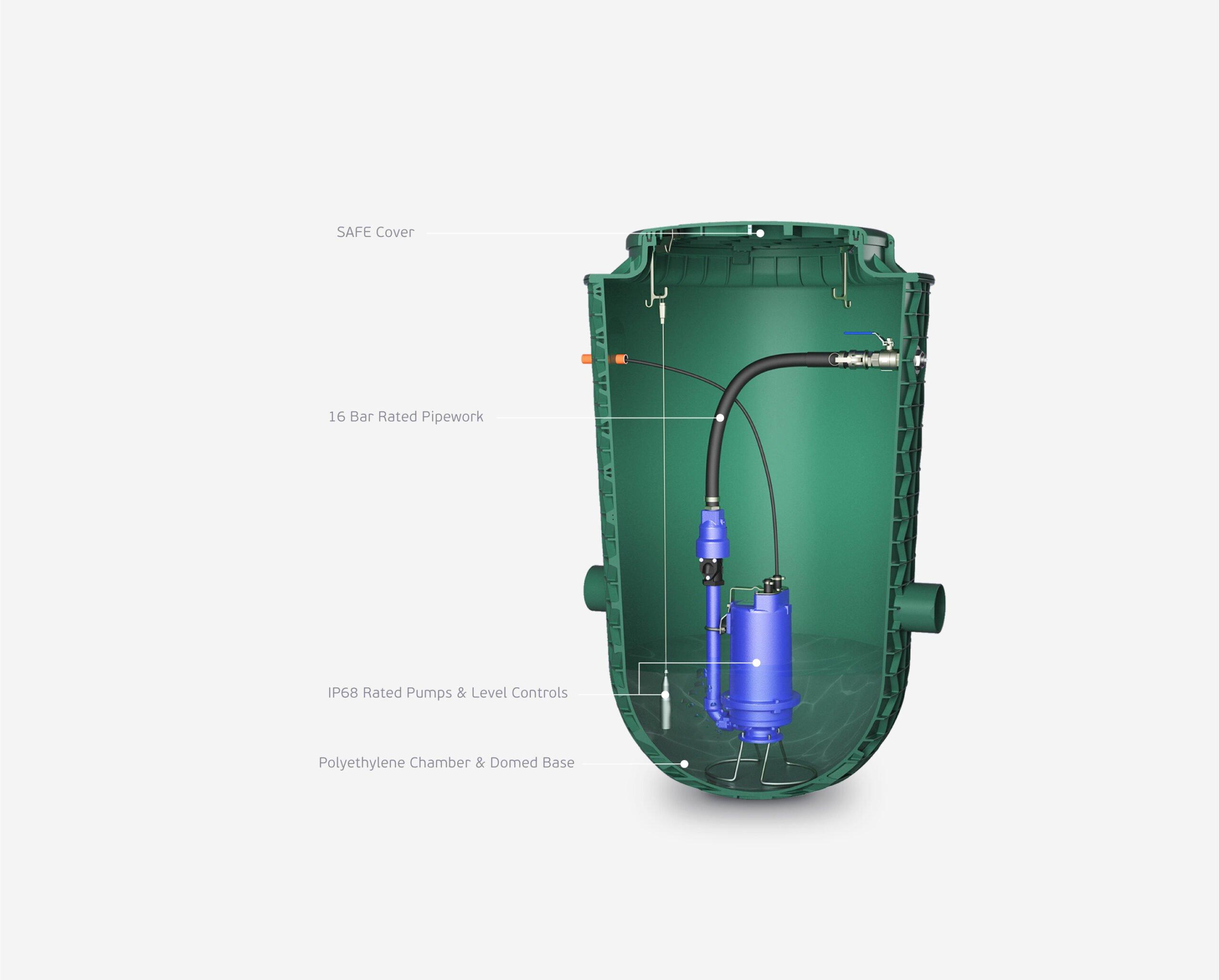 Enduraplex - Pressure Sewer