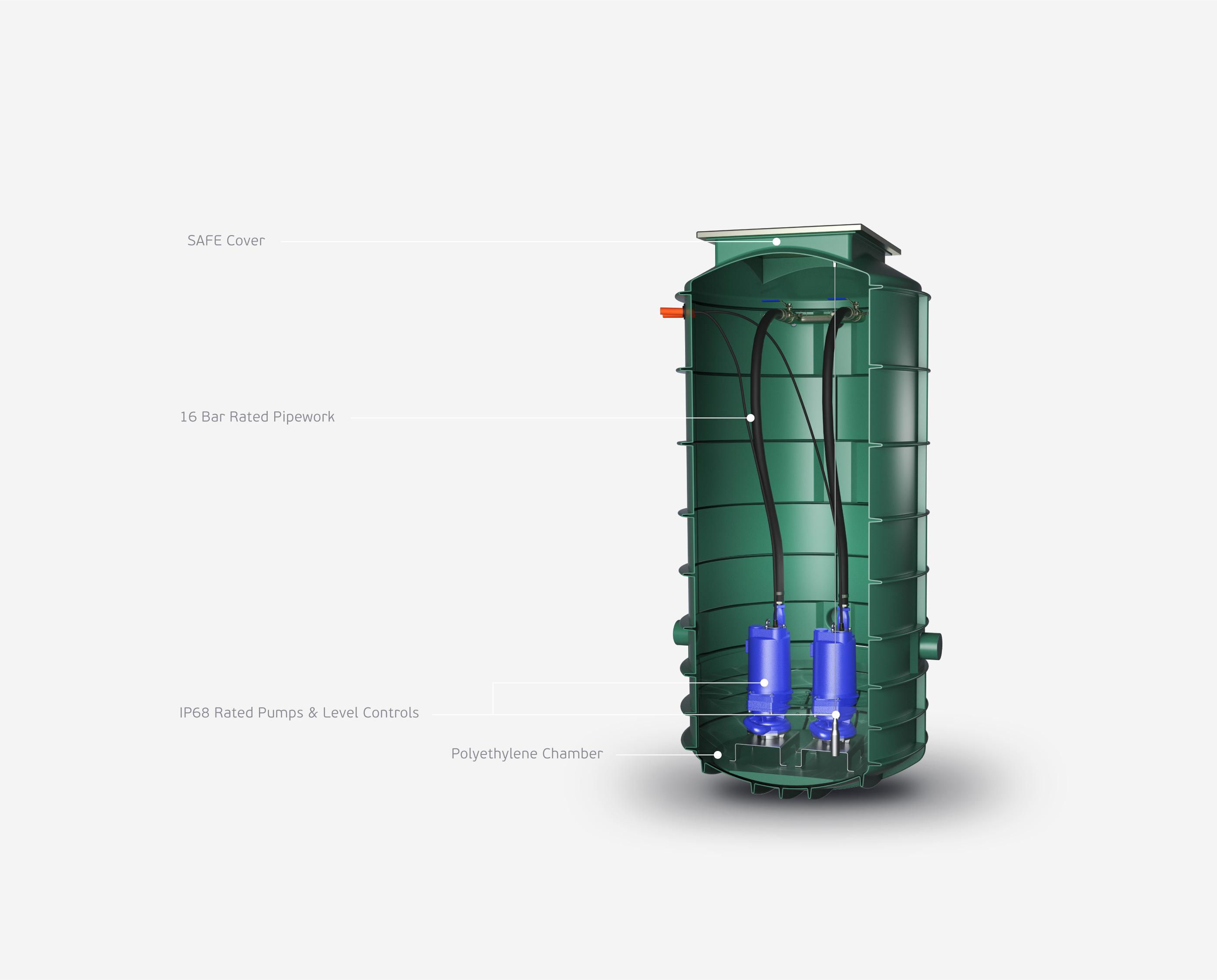 Duplex - Pressure Sewer